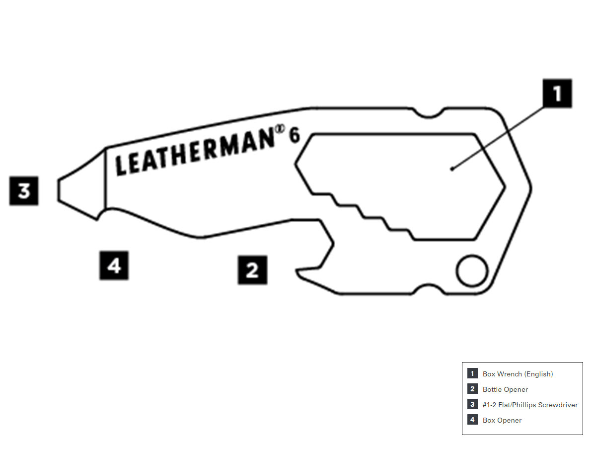 Leatherman By the Numbers #6 One Piece Pocket Tool - Peghook Packaging (832121)