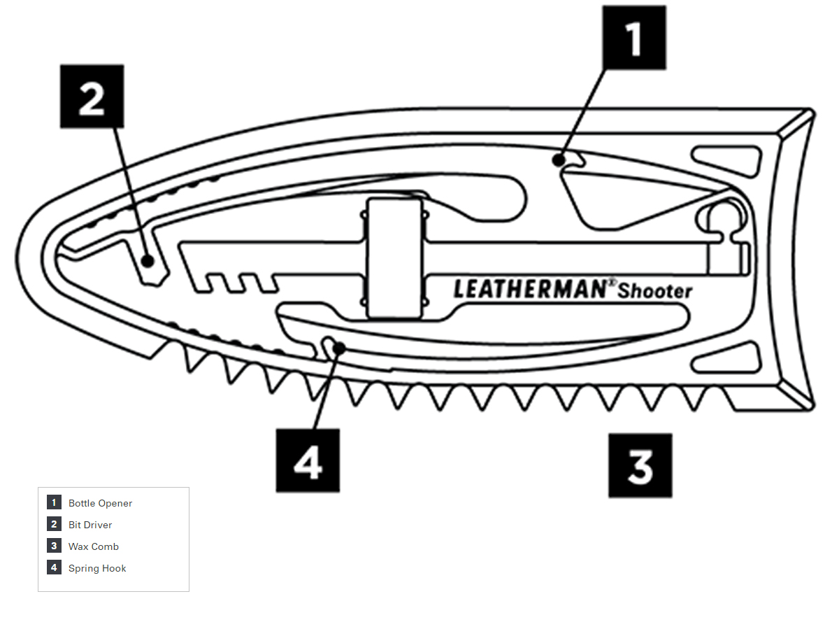 Leatherman Shooter Surf Pocket Tool - Boxed (831854)