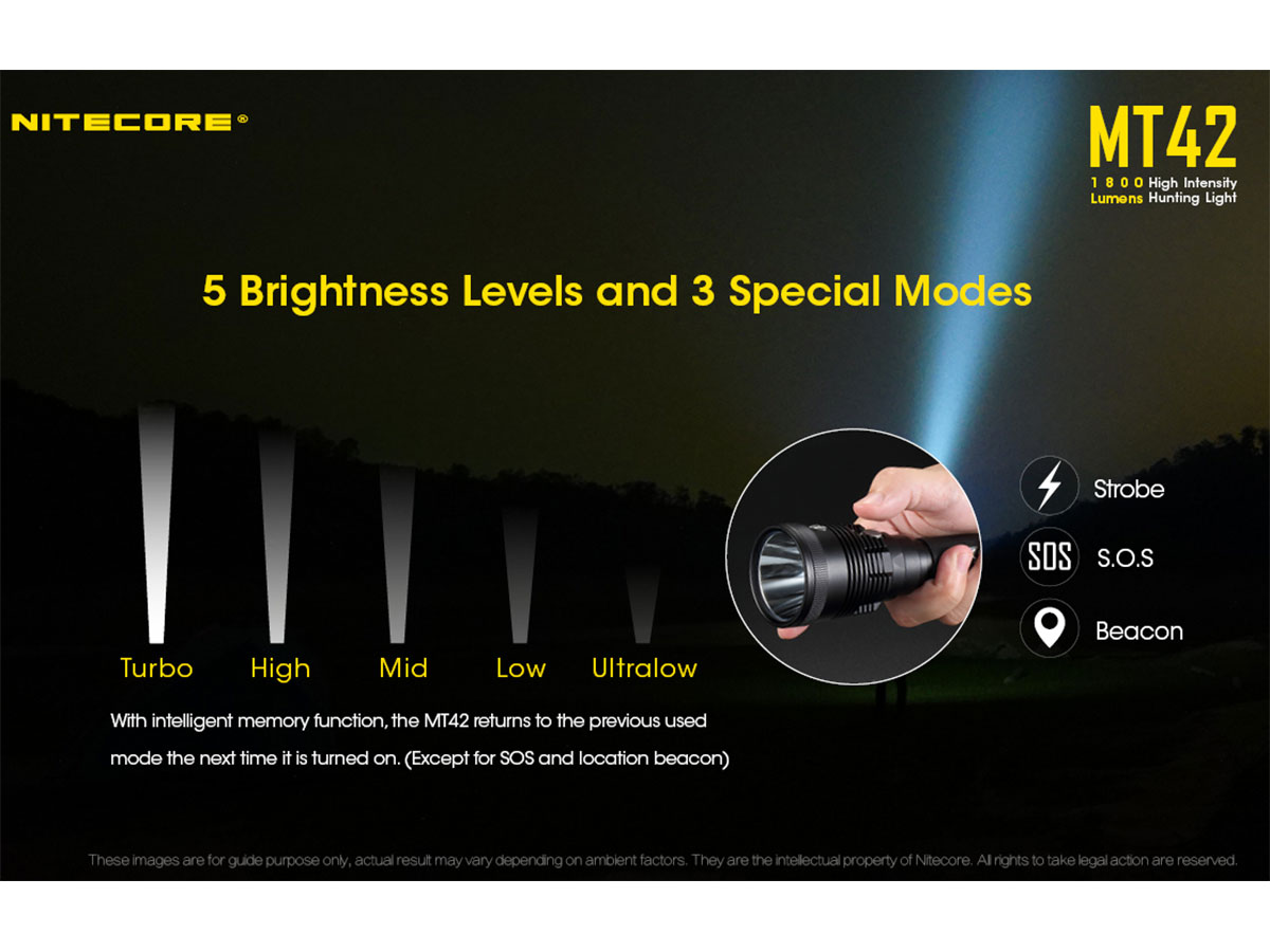 Nitecore MT42 Has 5 Output Modes